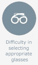 Difficulty in selecting appropriate glasses