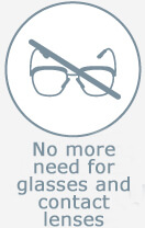 No more need for glasses and contact lenses
